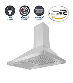 760 cfm ducted wall mount